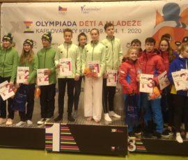 9. zimní olympiáda mládeže 2020